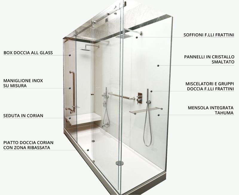 Cabina doccia integrata su misura